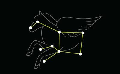 Star constellation Pegasus